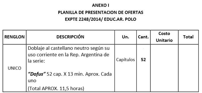 Anexo Licitación Dofus - Educ.ar